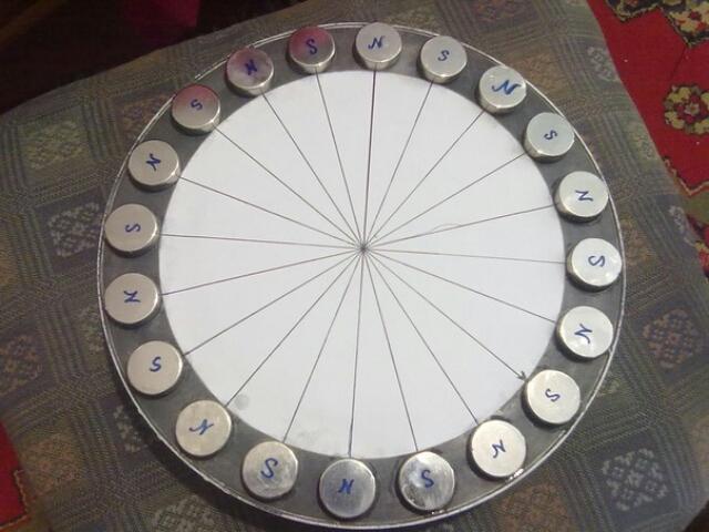 Поделенный на сектора круг с обозначением полюсов магнитов