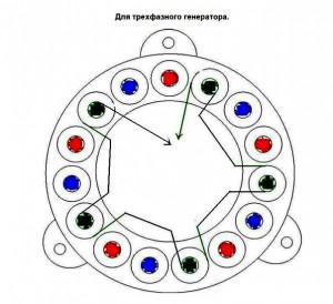Схема намотки проводника для трехфазного генератора