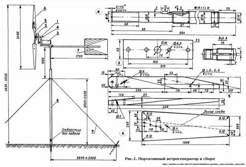 Схема портативного ветрогенератора, основные узлы