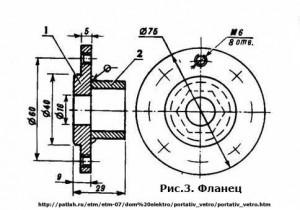 Портативный ветрогенератор, фланец