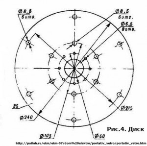 Портативный ветрогенератор, диск
