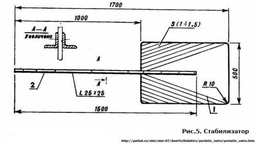 Портативный ветрогенератор, стабилизатор