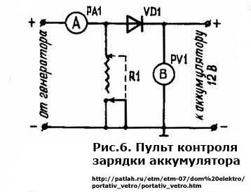 Пульт контроля зарядки аккумулятора для портативного ветрогенератора