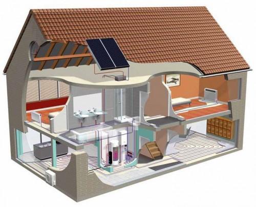 Тепловой солнечный коллектор схема теплоснабжения дома