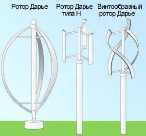Ветрогенераторы с ротором Дарье
