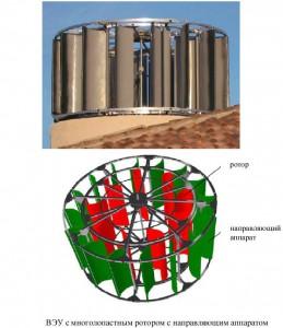 Многолопастные ветрогенераторы с направляющим аппаратом