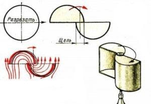 Маломощный ветрогенератор из цилиндрической ёмкости