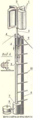 Роторный ветрогенератор схема
