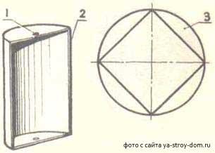Схема раскроя металлической бочки