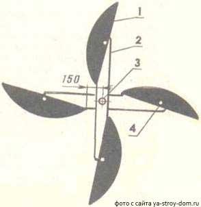 Крепление лопастей ветрогенератора