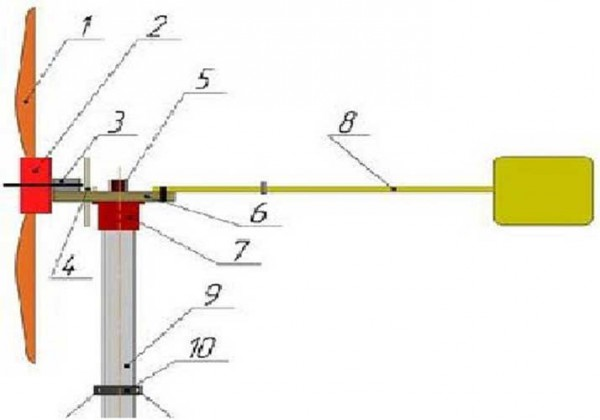 Общая схема ветрогенератора